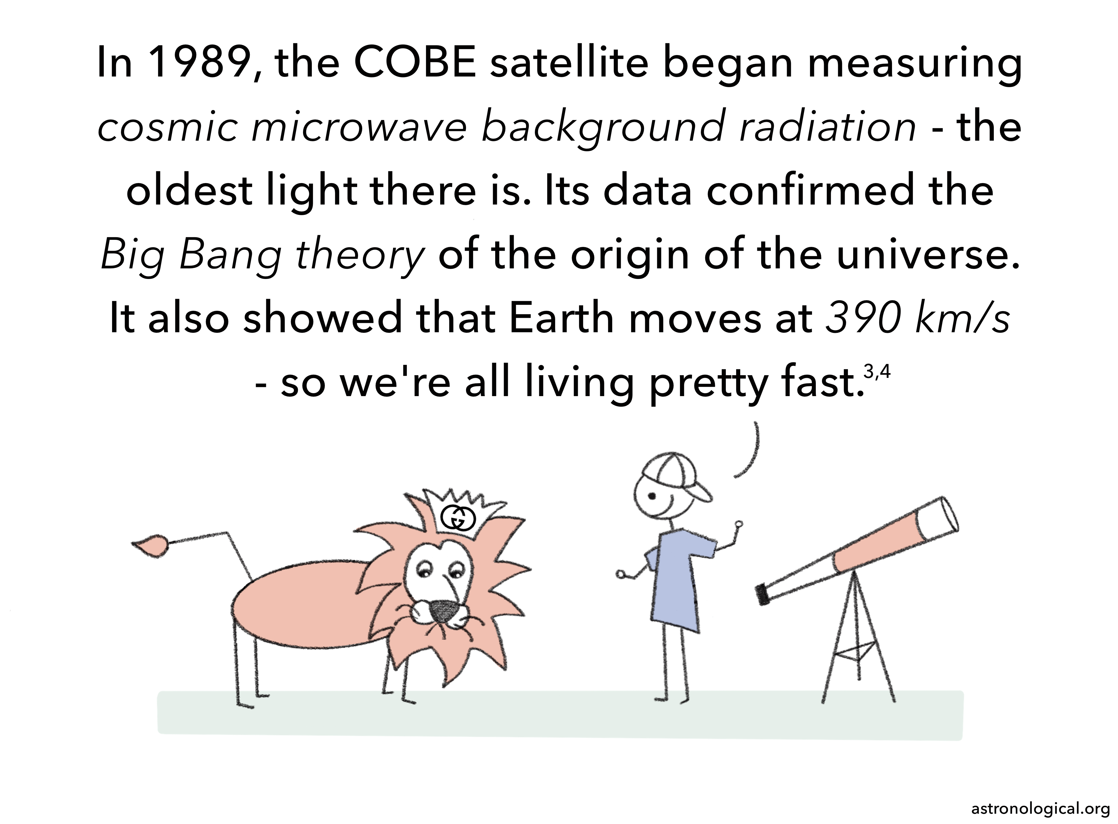 The scientist continues enthusiastically: In 1989, the COBE satellite began measuring cosmic microwave background radiation - the oldest light there is. Its data confirmed the Big Bang theory of the origin of the universe. It also showed that Earth moves at 390 km/s - so we're all living pretty fast. The lion looks a bit sad.