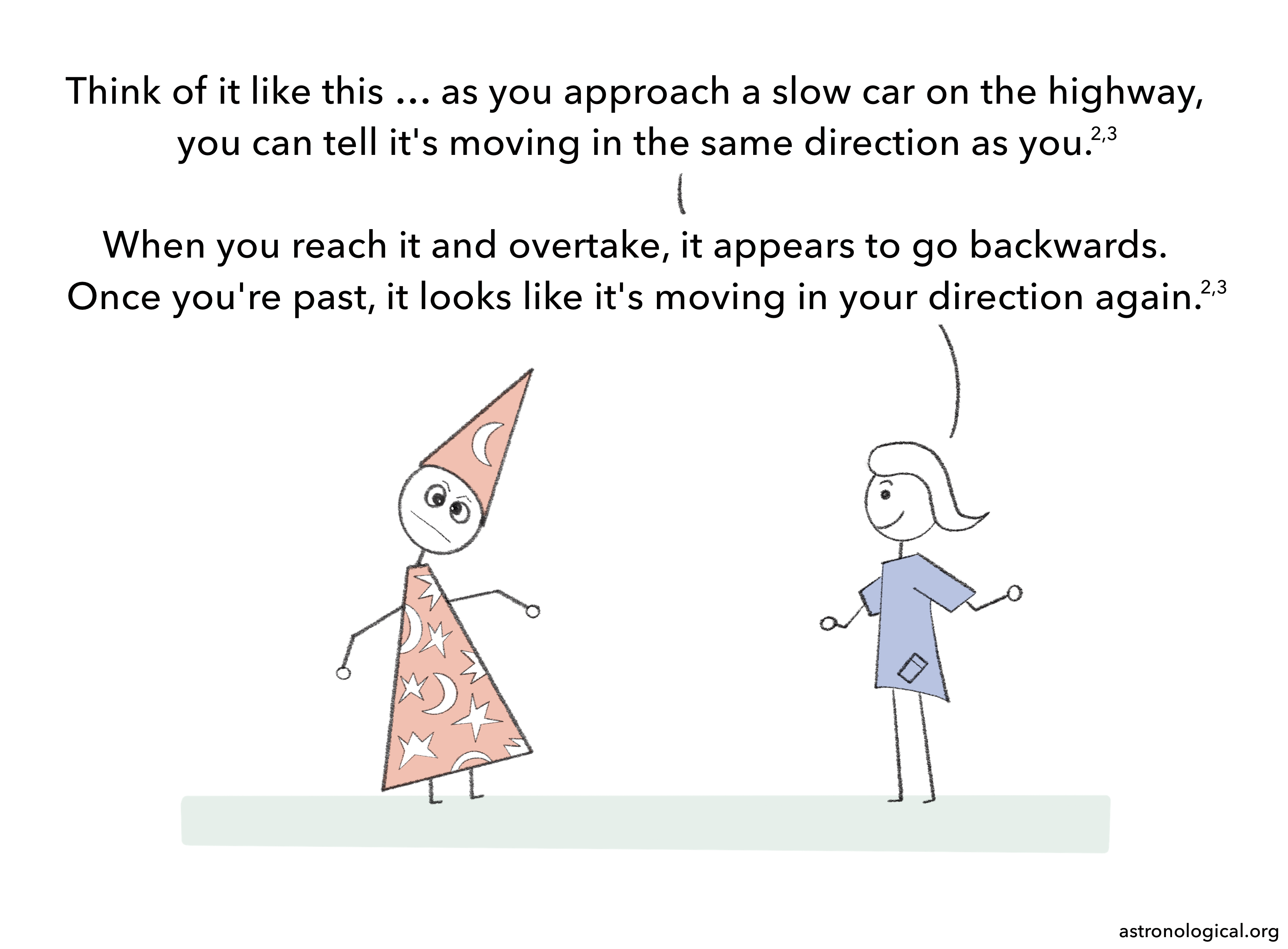 The astrologer looks impatient and confused. The scientist continues: Think of it like this. As you approach a slow car on the highway, you can tell it's moving in the same direction as you. When you reach it and overtake, it appears to go backwards. Once you're past, it looks like it's moving in your direction again.
